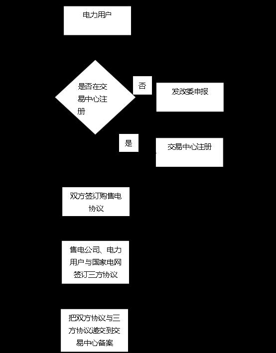 中電國紅河北電力有限公司
