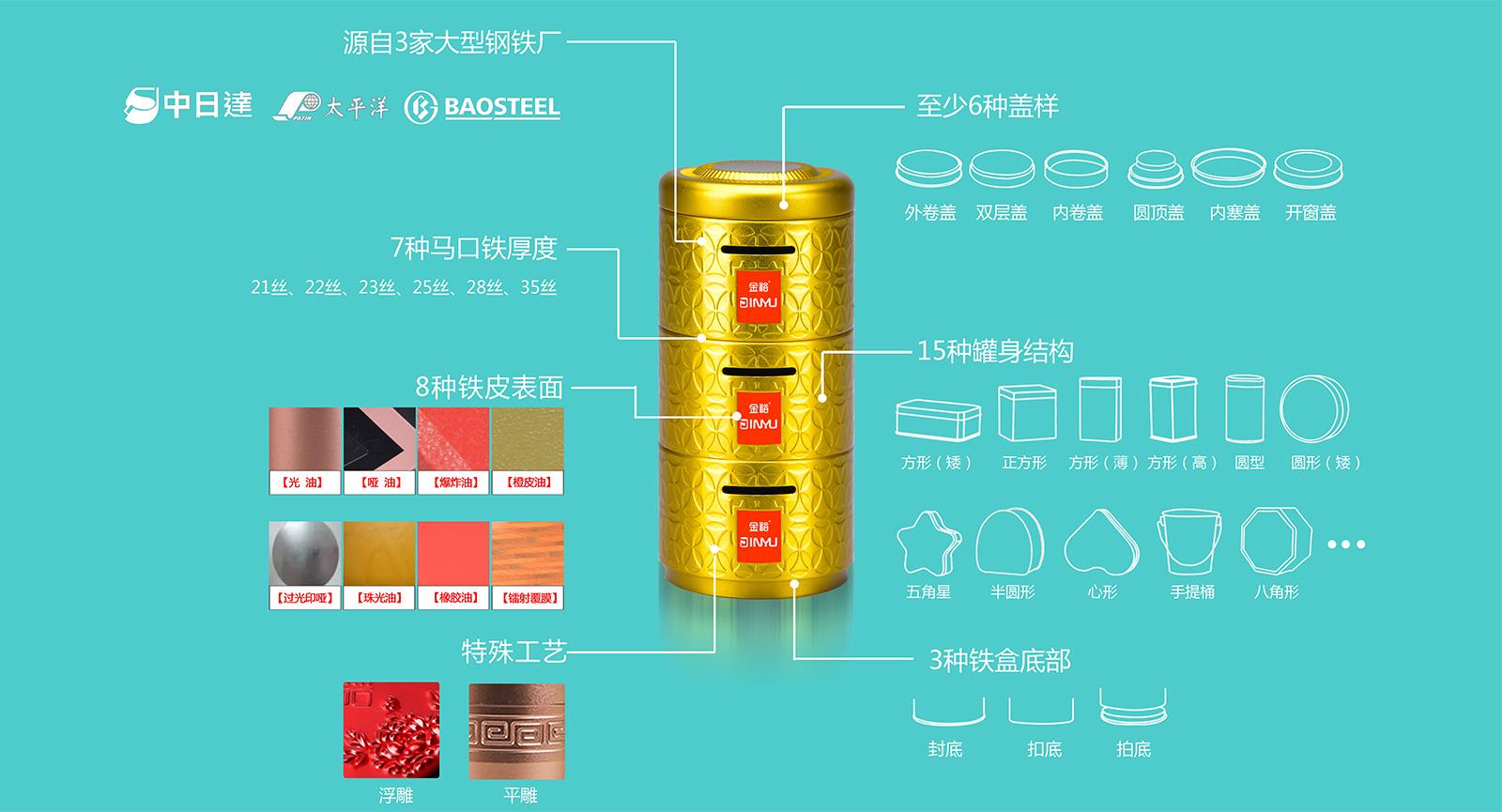 六安市金裕印鐵制罐有限公司