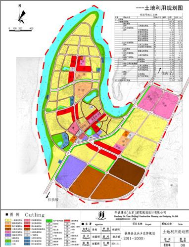 扶綏縣龍頭鄉總體規劃(2011-2030)