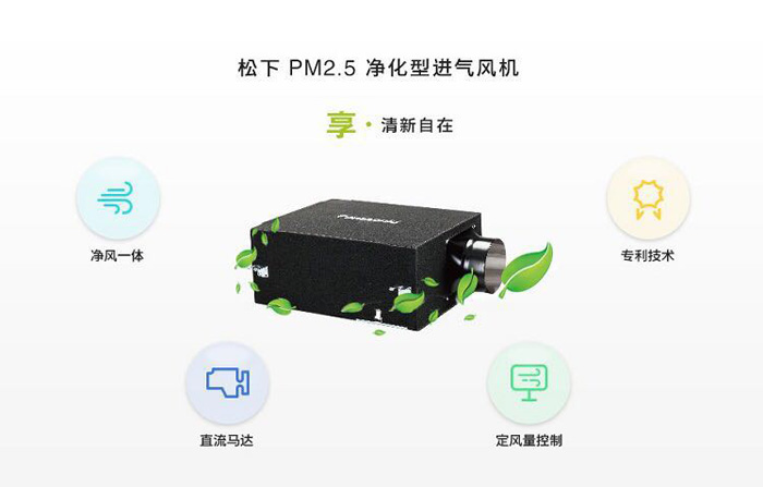 PM2.5進氣風機