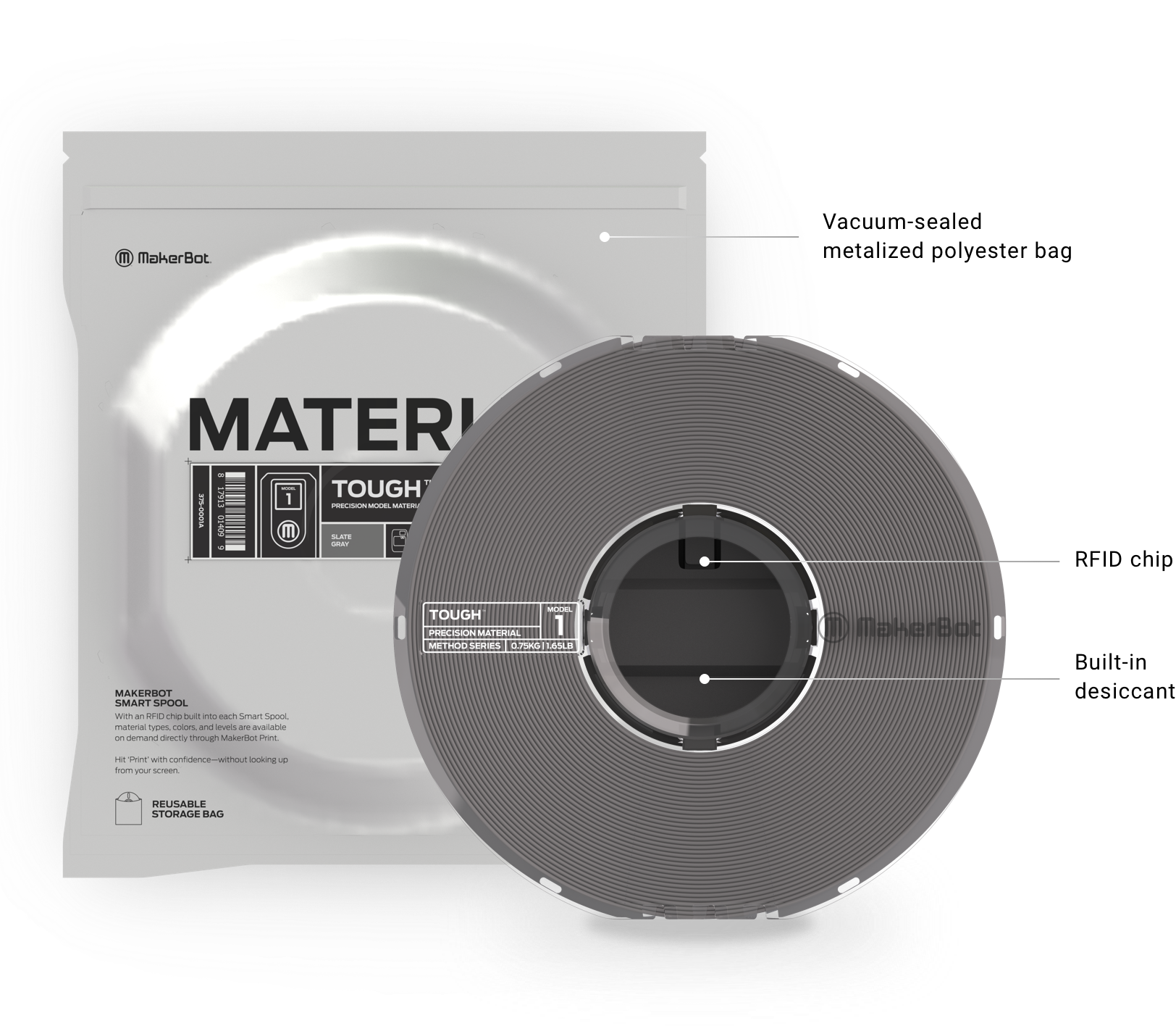 MakerBot材料