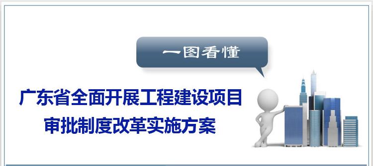 一圖讀懂廣東省全面開展工程建設項目審批制度改革實施方案